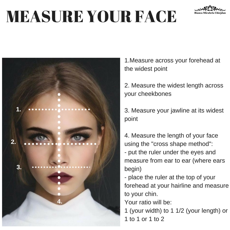 measure_your_face
